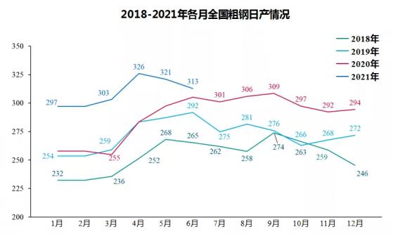 中國鋼鐵工業協會:6、7月份鋼價窄幅波動 有望企穩